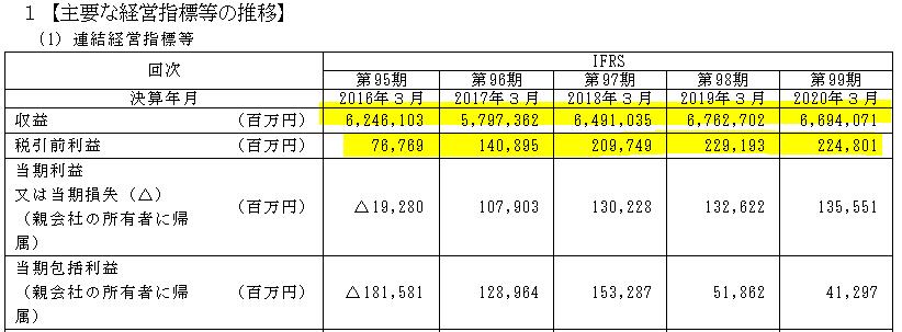 f:id:umimizukonoha:20210530160807p:plain