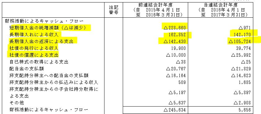 f:id:umimizukonoha:20210530225523p:plain