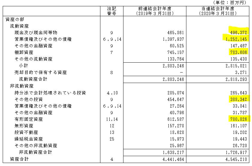 f:id:umimizukonoha:20210530230922p:plain