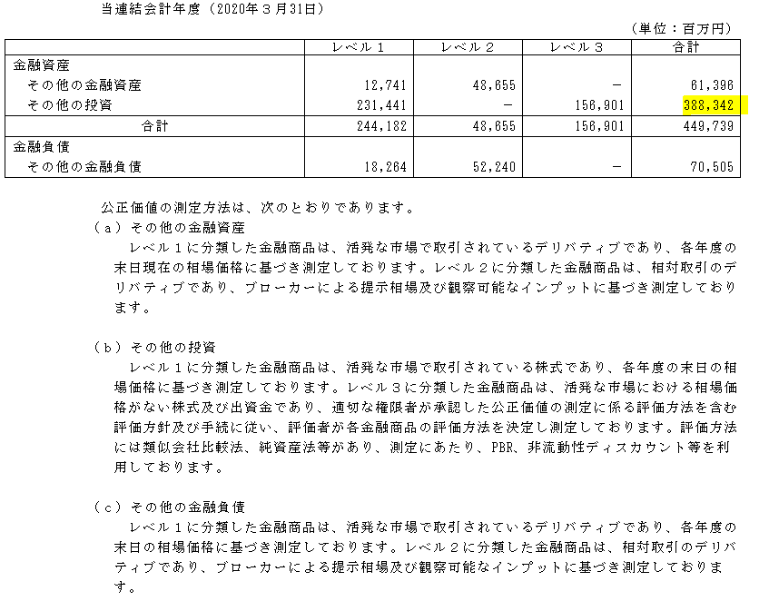 f:id:umimizukonoha:20210531000521p:plain