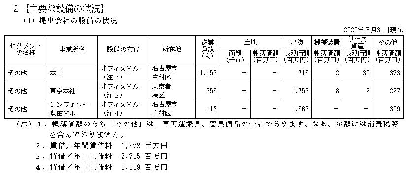 f:id:umimizukonoha:20210531002536p:plain