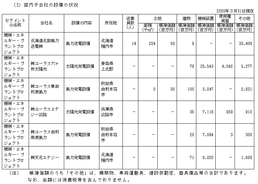 f:id:umimizukonoha:20210531002613p:plain