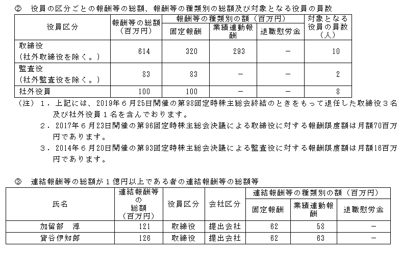 f:id:umimizukonoha:20210531010254p:plain