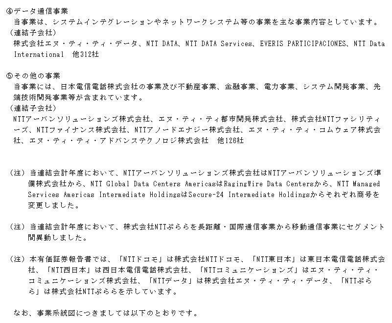 f:id:umimizukonoha:20210602002654p:plain
