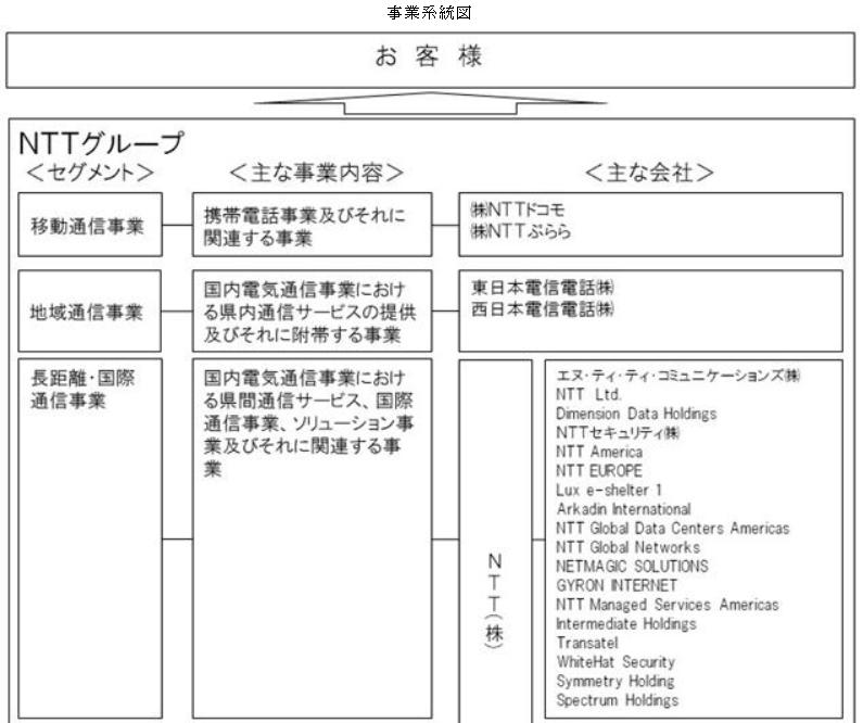 f:id:umimizukonoha:20210602002752p:plain