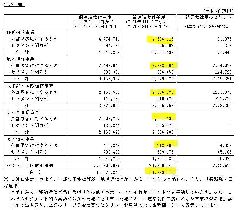 f:id:umimizukonoha:20210602010545p:plain