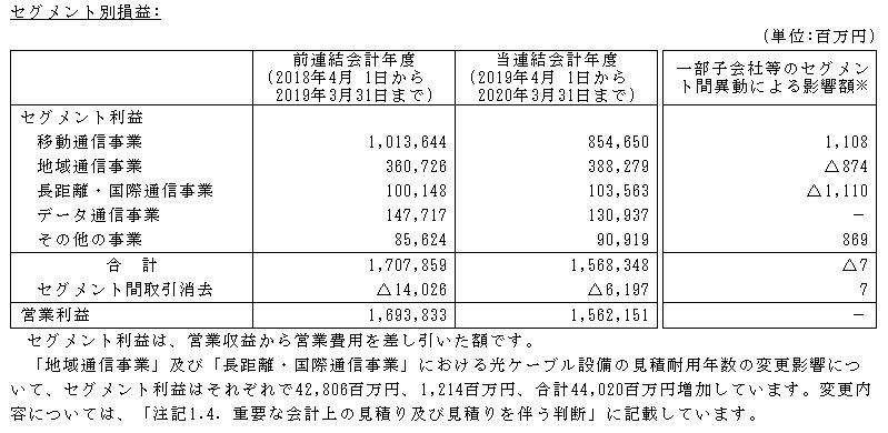 f:id:umimizukonoha:20210602012225p:plain