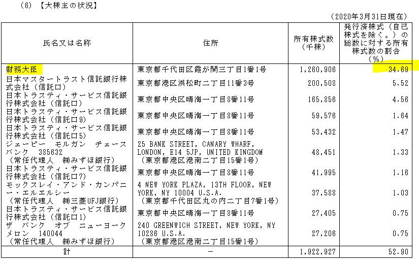 f:id:umimizukonoha:20210602232618p:plain