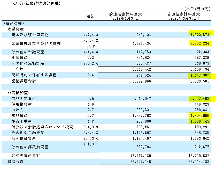 f:id:umimizukonoha:20210603001128p:plain