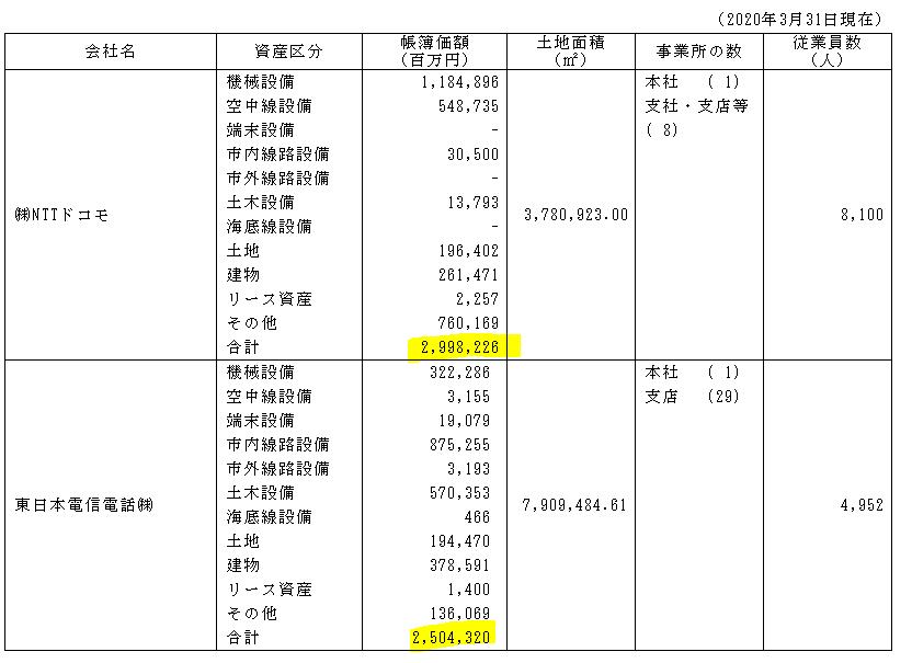 f:id:umimizukonoha:20210603235714p:plain