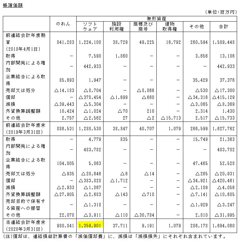 f:id:umimizukonoha:20210604000926p:plain