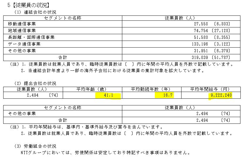 f:id:umimizukonoha:20210604003008p:plain