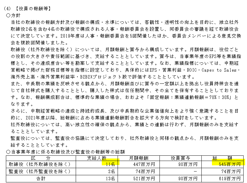 f:id:umimizukonoha:20210604003553p:plain