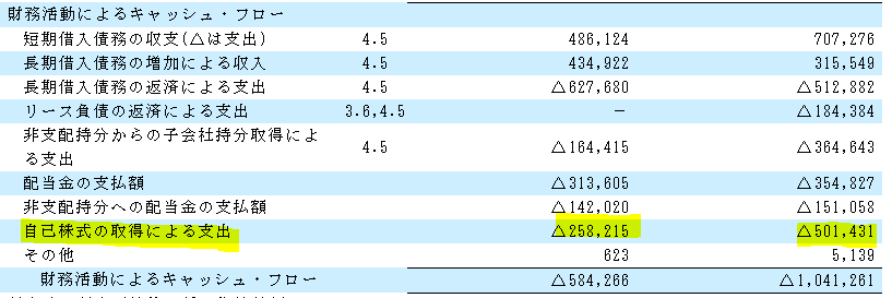 f:id:umimizukonoha:20210604005228p:plain