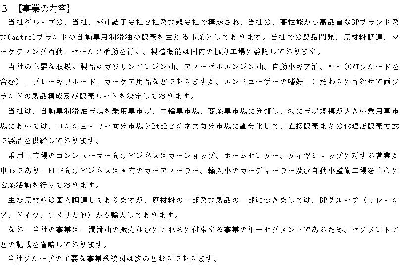 f:id:umimizukonoha:20210605044954p:plain