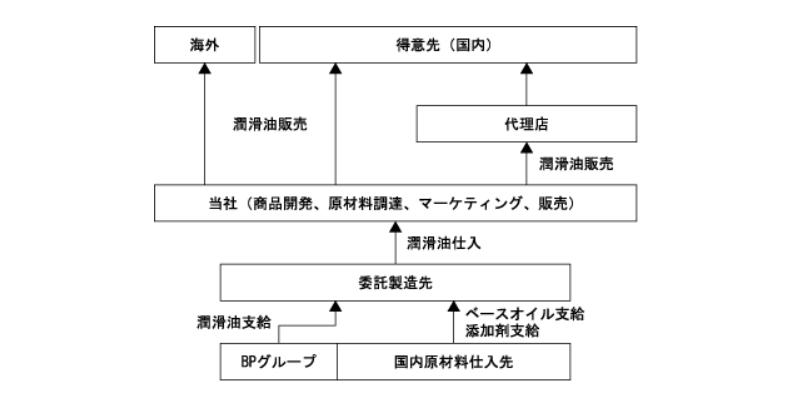 f:id:umimizukonoha:20210605045030p:plain