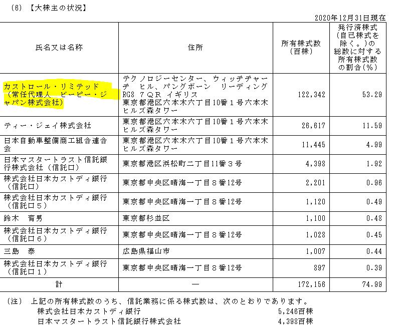 f:id:umimizukonoha:20210605162537p:plain