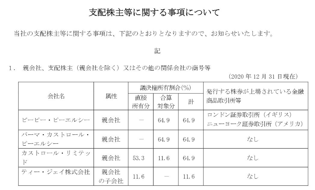 f:id:umimizukonoha:20210605223541p:plain