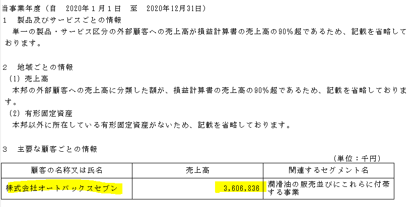 f:id:umimizukonoha:20210606000446p:plain