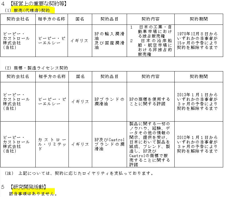 f:id:umimizukonoha:20210606013230p:plain