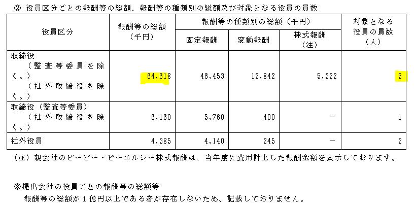 f:id:umimizukonoha:20210606025820p:plain