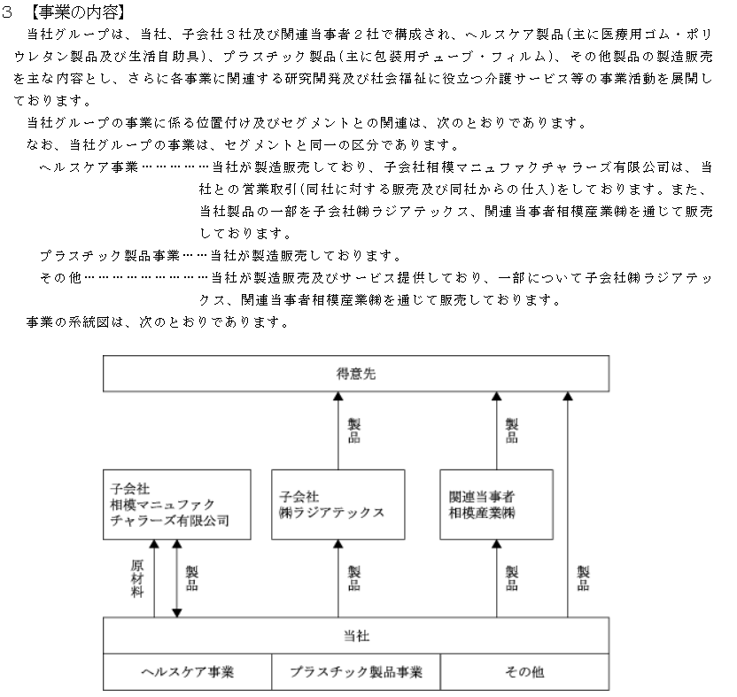 f:id:umimizukonoha:20210609001219p:plain