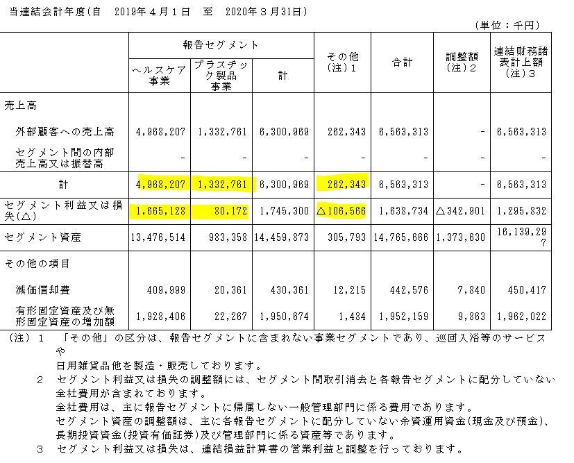 f:id:umimizukonoha:20210609003949p:plain