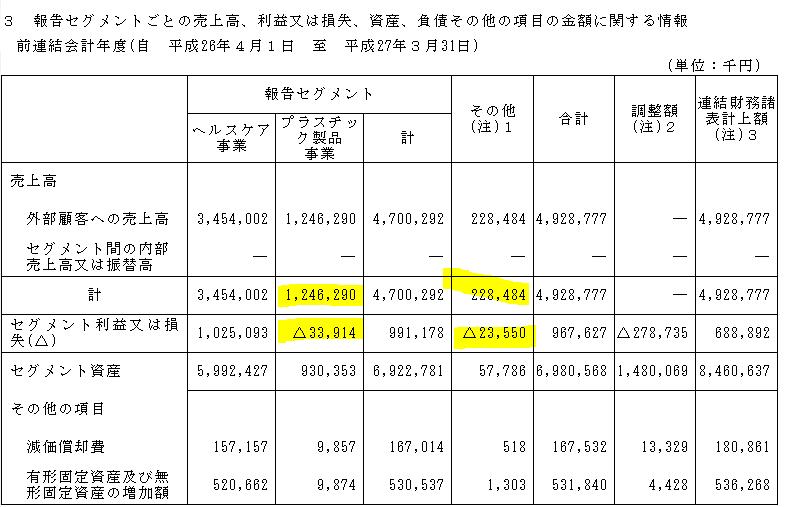 f:id:umimizukonoha:20210609011450p:plain