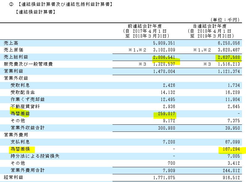 f:id:umimizukonoha:20210609064226p:plain