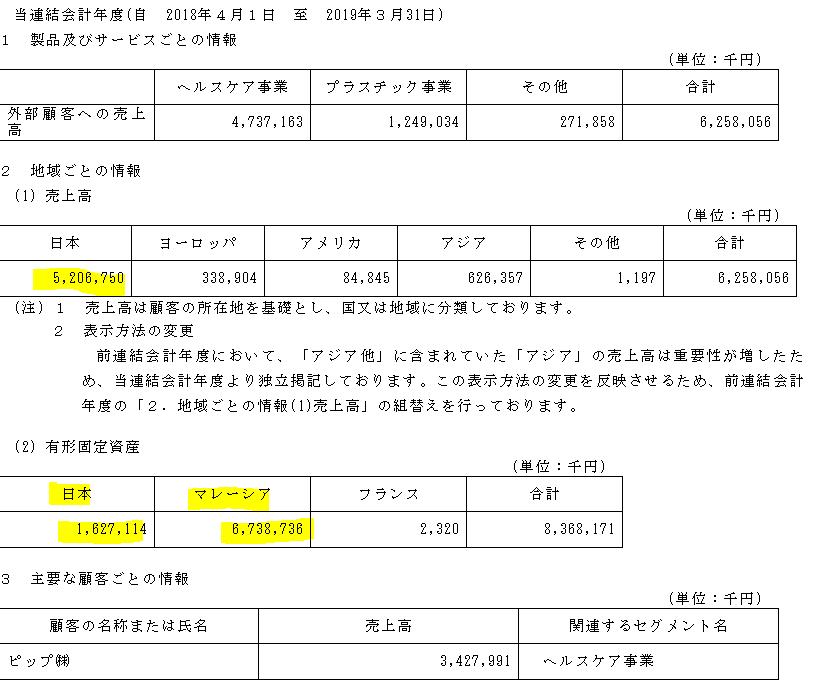f:id:umimizukonoha:20210609222227p:plain