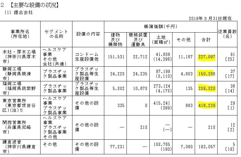 f:id:umimizukonoha:20210609223451p:plain