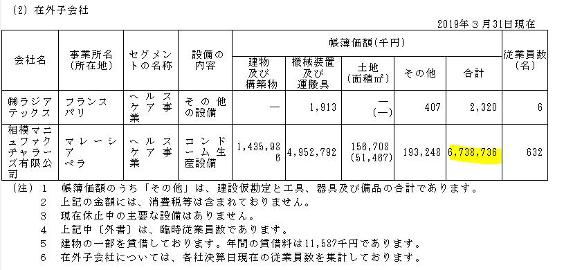 f:id:umimizukonoha:20210609223528p:plain