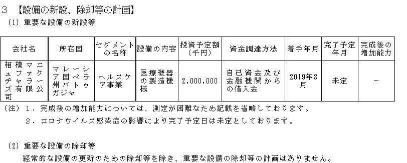 f:id:umimizukonoha:20210610073324p:plain