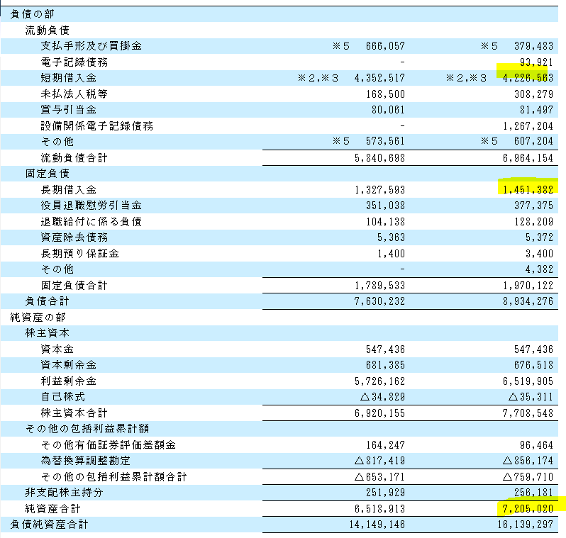 f:id:umimizukonoha:20210610073610p:plain