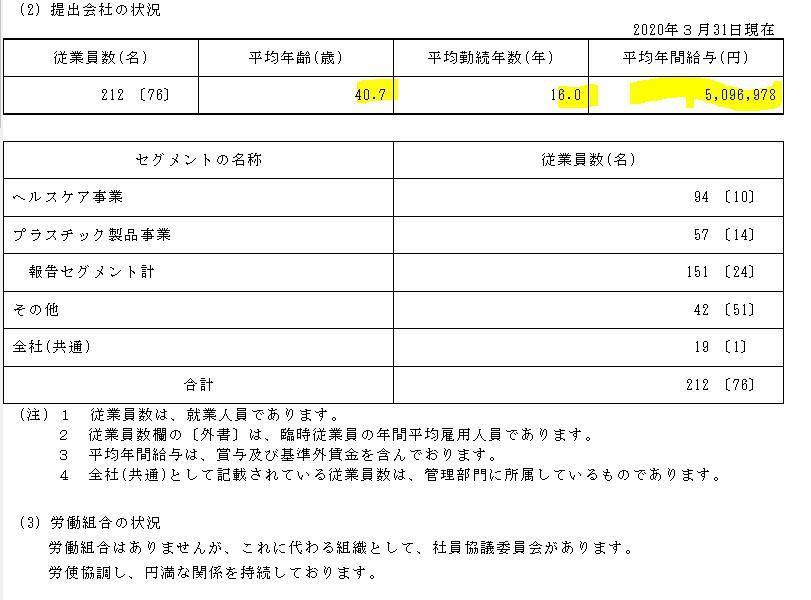 f:id:umimizukonoha:20210610074338p:plain