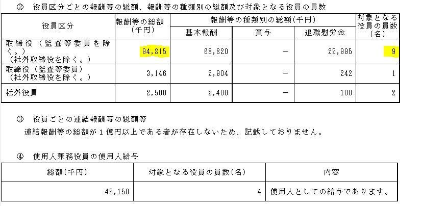 f:id:umimizukonoha:20210610074932p:plain