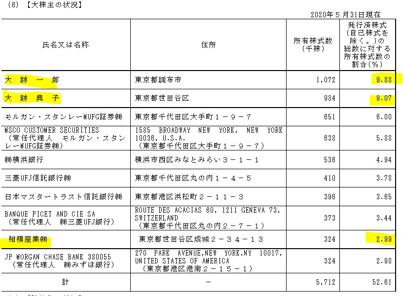 f:id:umimizukonoha:20210610080721p:plain