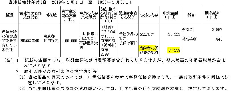 f:id:umimizukonoha:20210610081604p:plain