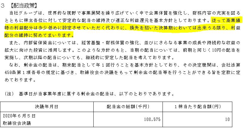f:id:umimizukonoha:20210610081952p:plain