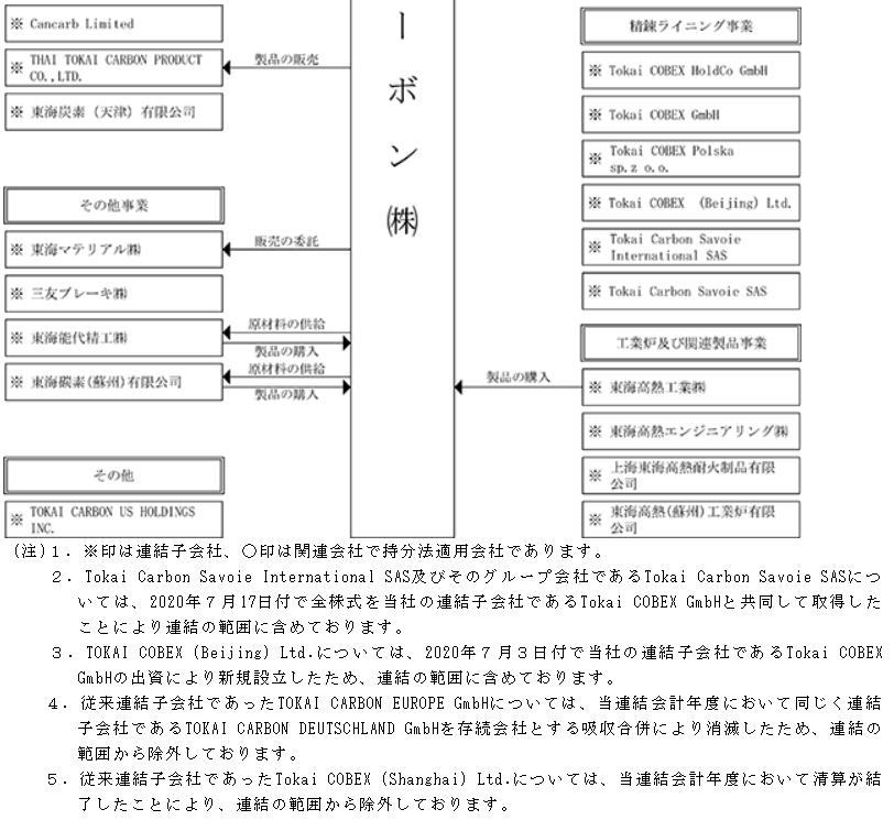 f:id:umimizukonoha:20210612060819p:plain