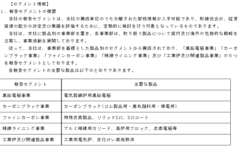 f:id:umimizukonoha:20210612062559p:plain