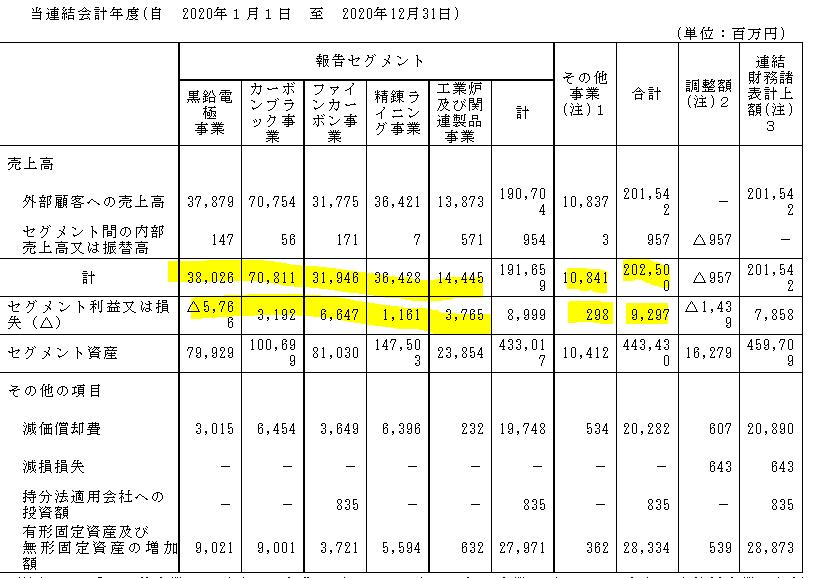 f:id:umimizukonoha:20210612062803p:plain