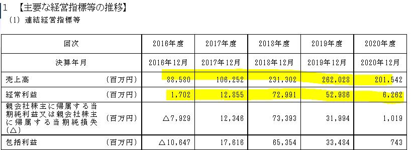 f:id:umimizukonoha:20210612144550p:plain