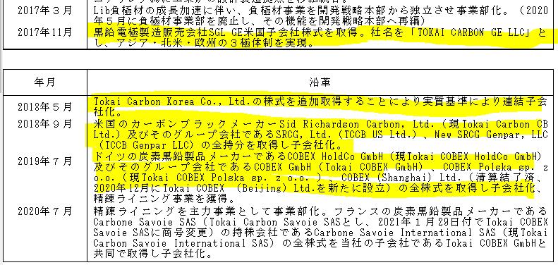 f:id:umimizukonoha:20210612150347p:plain