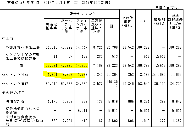f:id:umimizukonoha:20210612173326p:plain