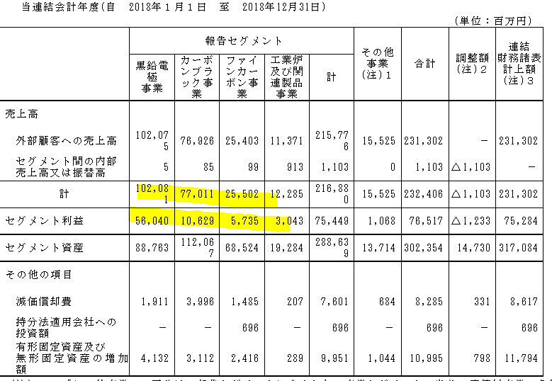 f:id:umimizukonoha:20210612173720p:plain