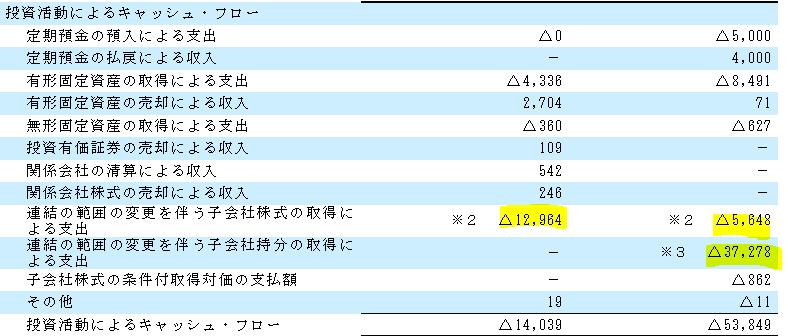 f:id:umimizukonoha:20210614050446p:plain