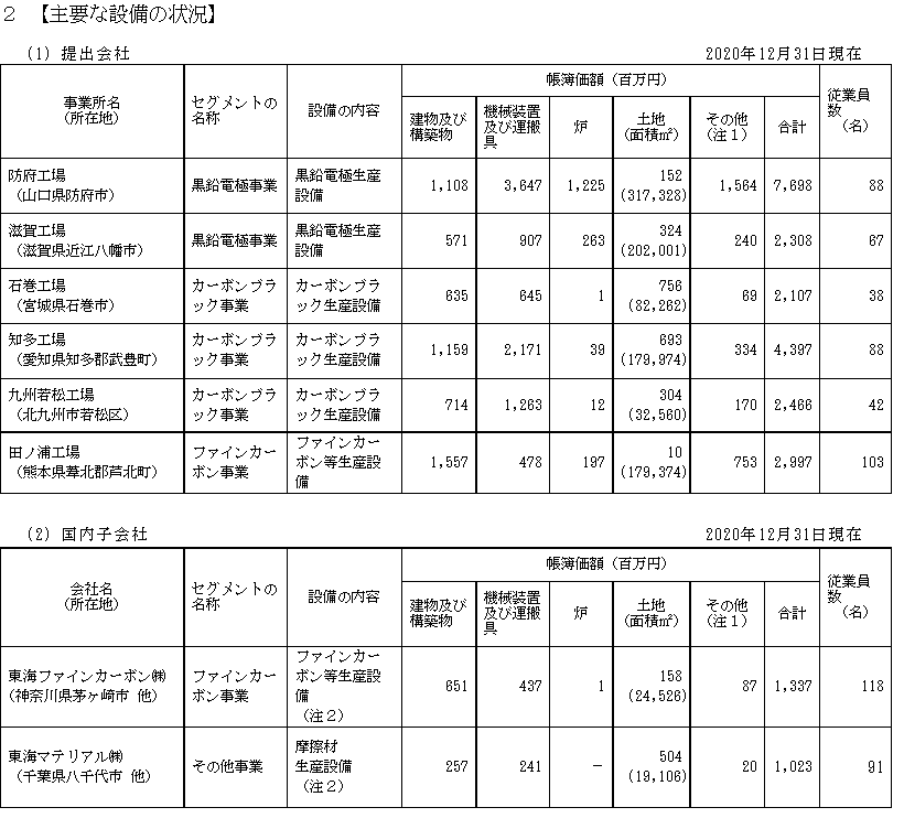 f:id:umimizukonoha:20210614052105p:plain