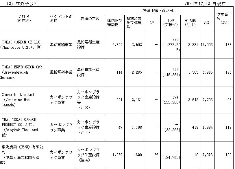 f:id:umimizukonoha:20210614052215p:plain