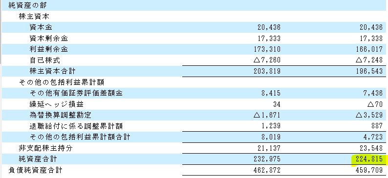f:id:umimizukonoha:20210614072515p:plain